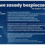 Nowe obostrzenia wprowadzone w Polsce w związku z koronawirusem.